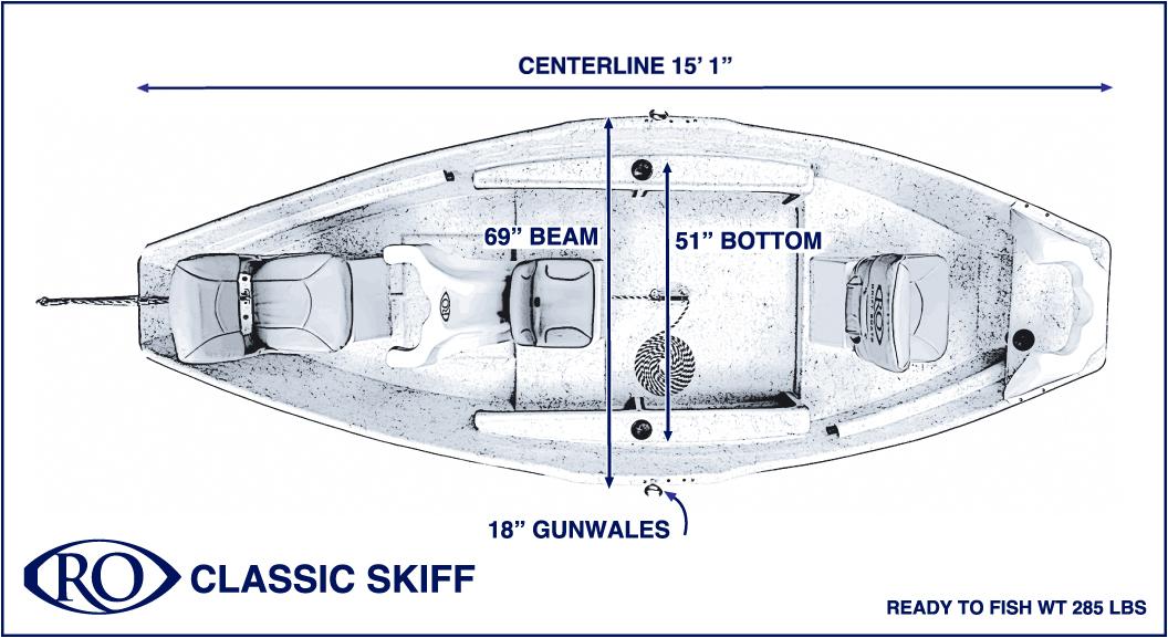 skiff